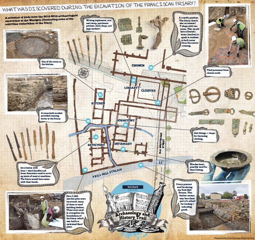 Archaeology at Westgate Oxford - the friary